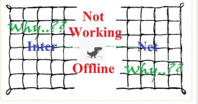Internet not working Cartoon Picture